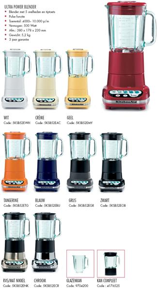 blender kitchenaid chroom